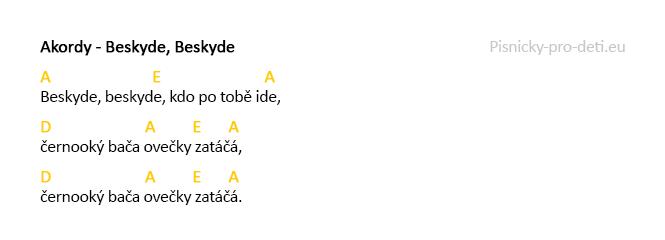 Akordy Beskyde, Beskyde
